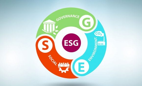 Forbes Article – Making Sense of ESG: A Primer on Social Corporate Responsibility